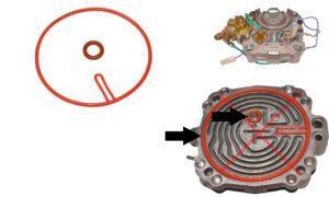 Zeigt den Einbauort der Dichtungen für den Thermoblock